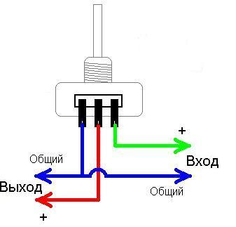 Регуляторы звука